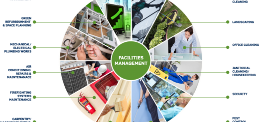 IoT in facility management