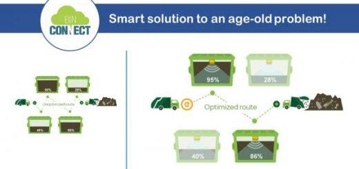 smart city solutions rass ver2